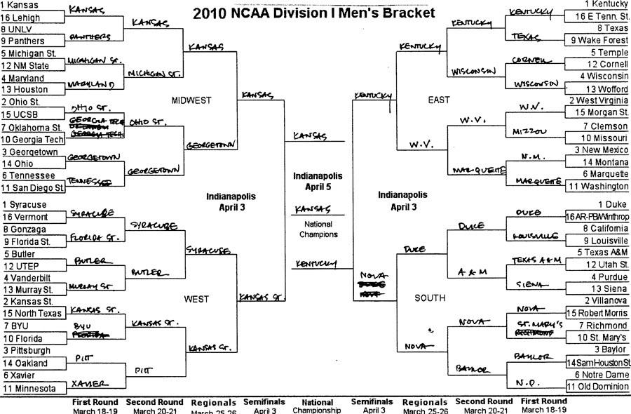 NCAA March Madness Bracket