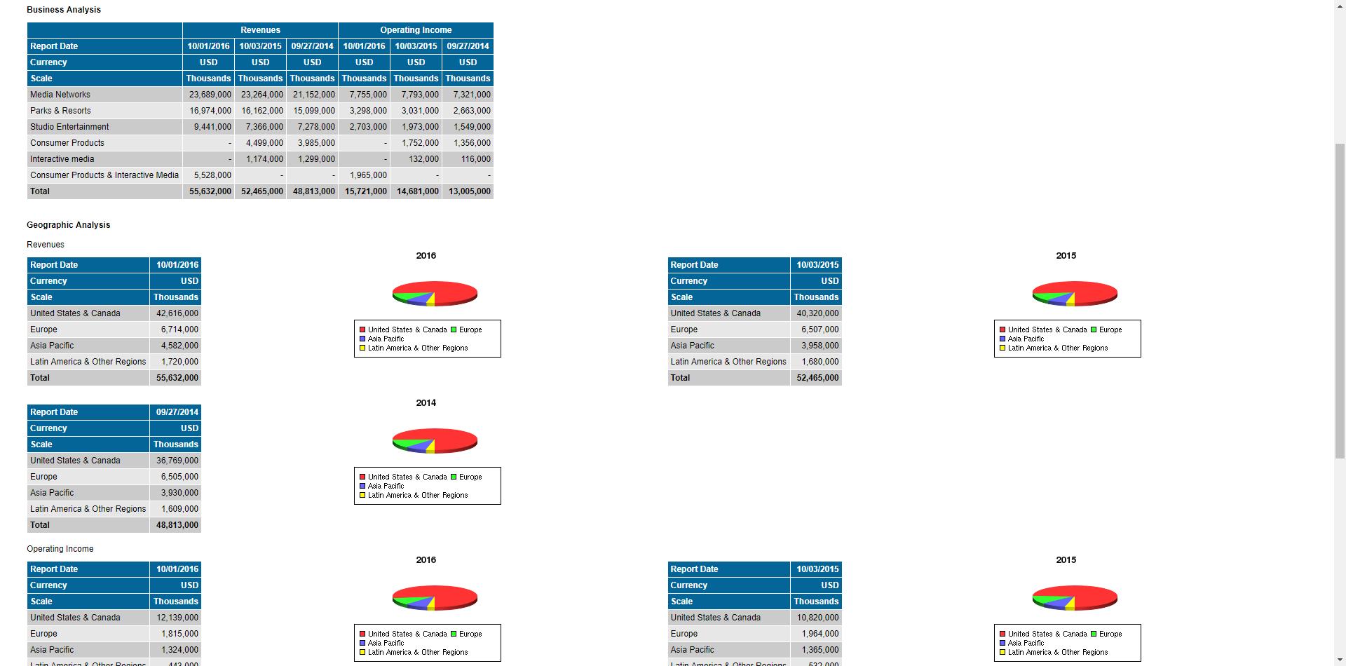 screenshot of business revenues through mergent database