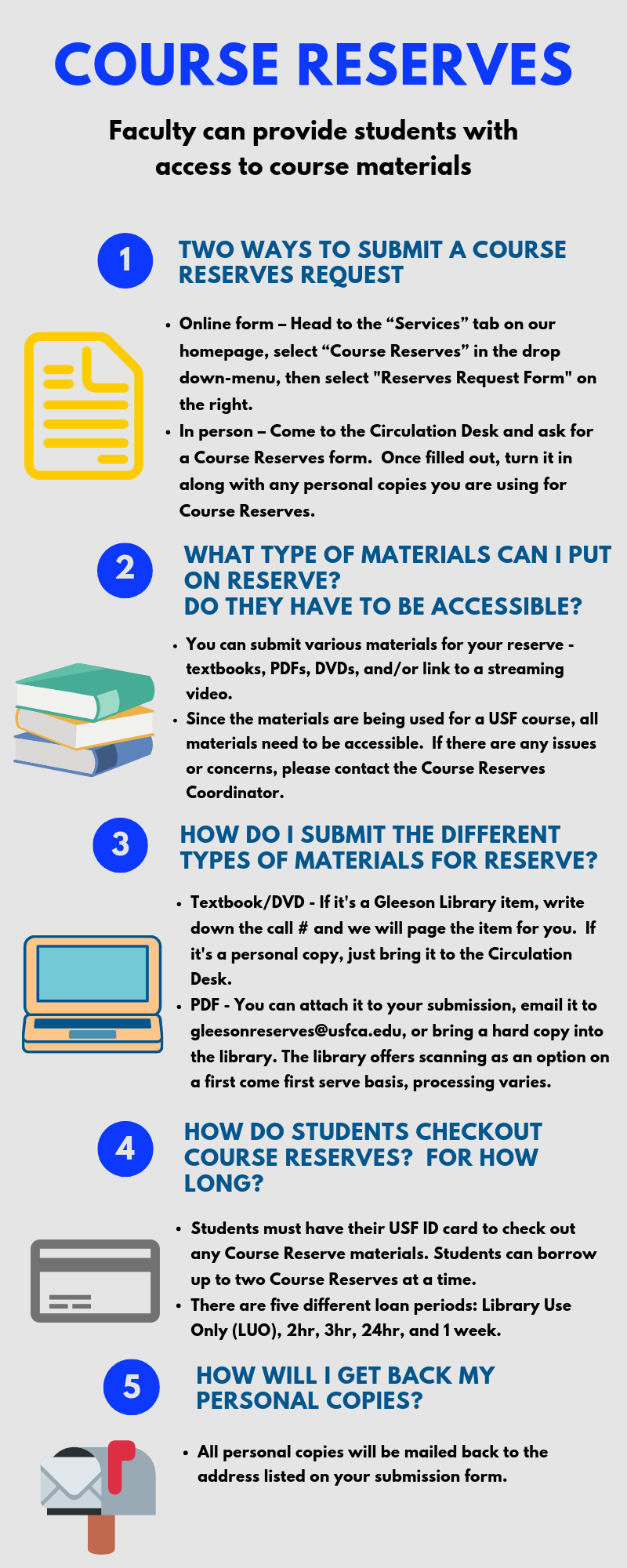 Infographic explaining course reserve services for faculty